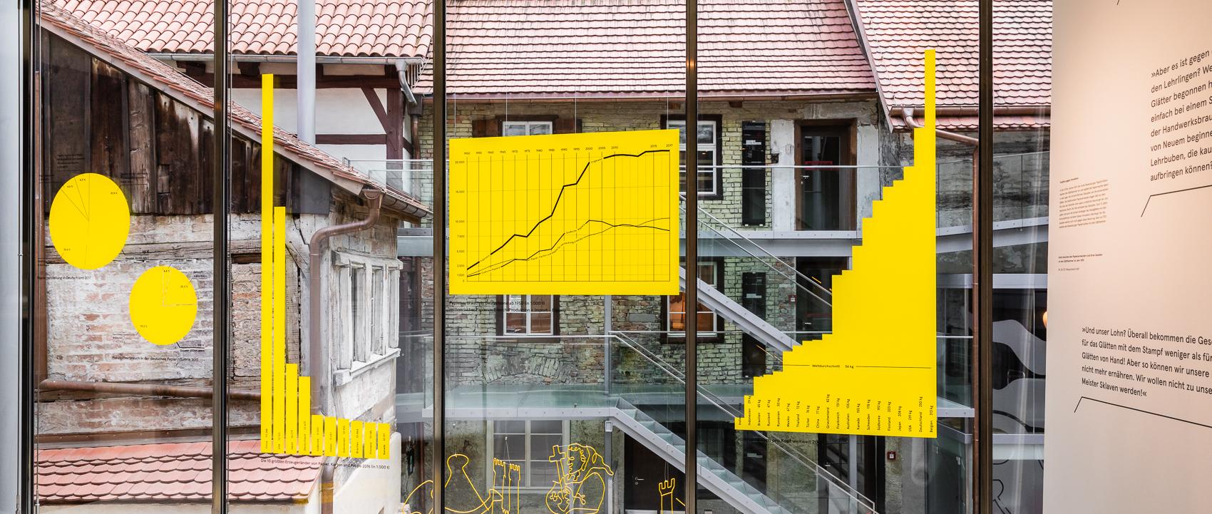 Oschatz Vm Startseite Unterseite Projekte Slider Bild 3